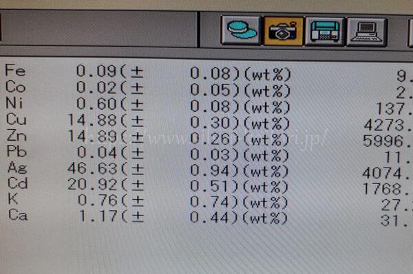 BAg-1銀ろう分析結果