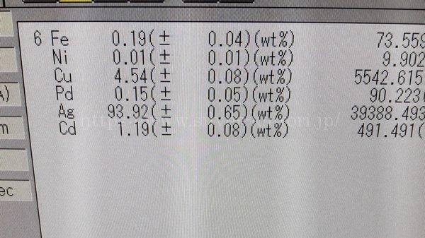 銀の分析結果(表)